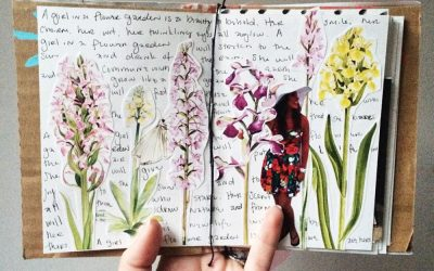 One Prompt, an infinite number of art JOURNAL PAGES